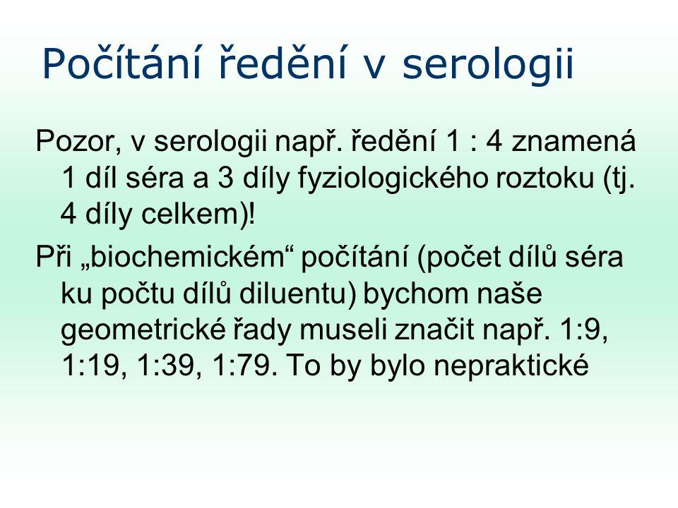 Počítání ředění v serologii