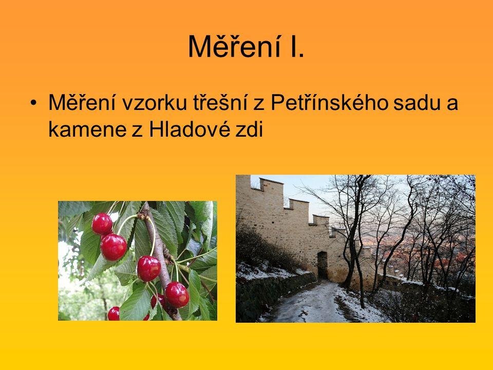 Měření I. Měření vzorku třešní z Petřínského sadu a kamene z Hladové zdi
