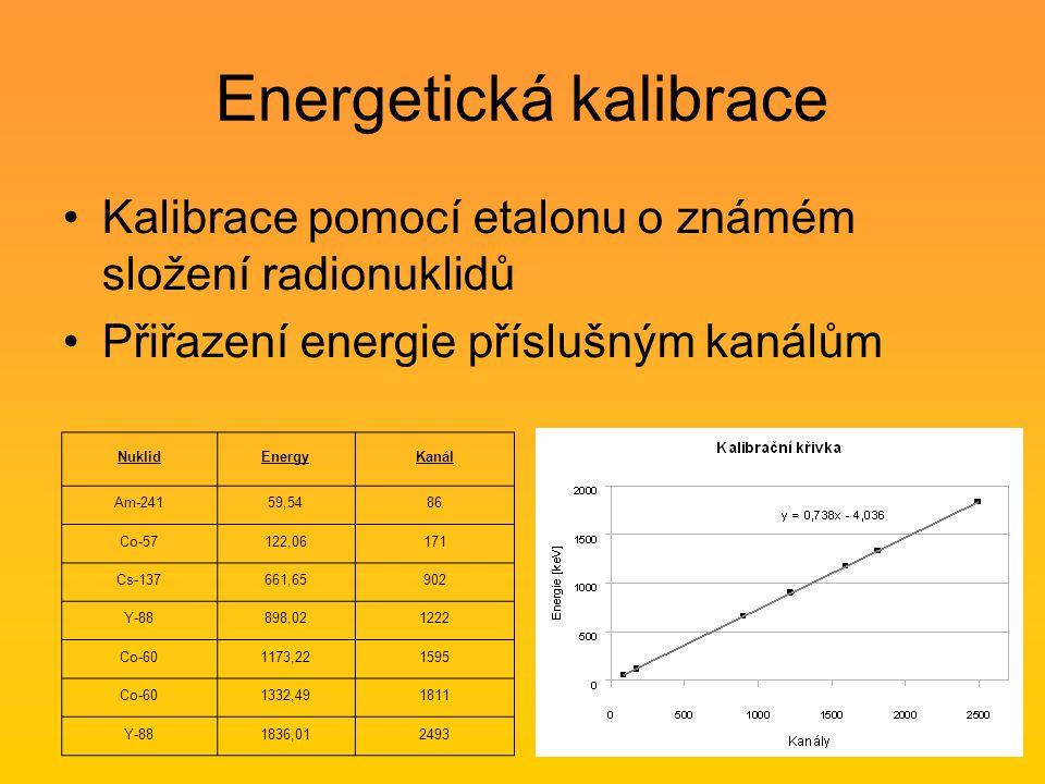 Energetická kalibrace