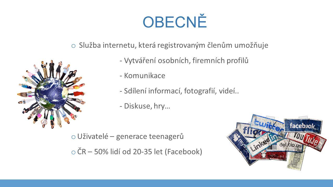 Obecně Služba internetu, která registrovaným členům umožňuje