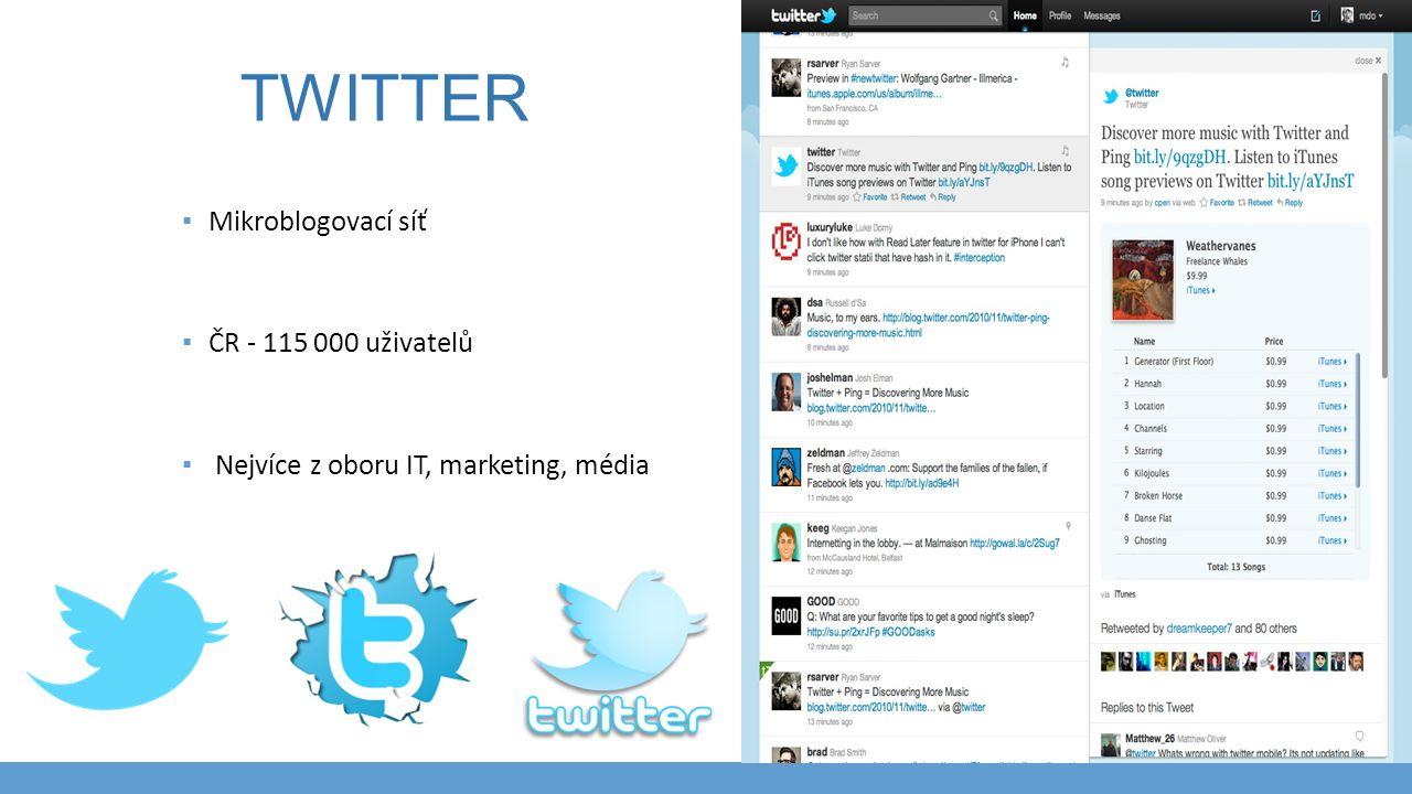 Twitter Mikroblogovací síť ČR - 115 000 uživatelů