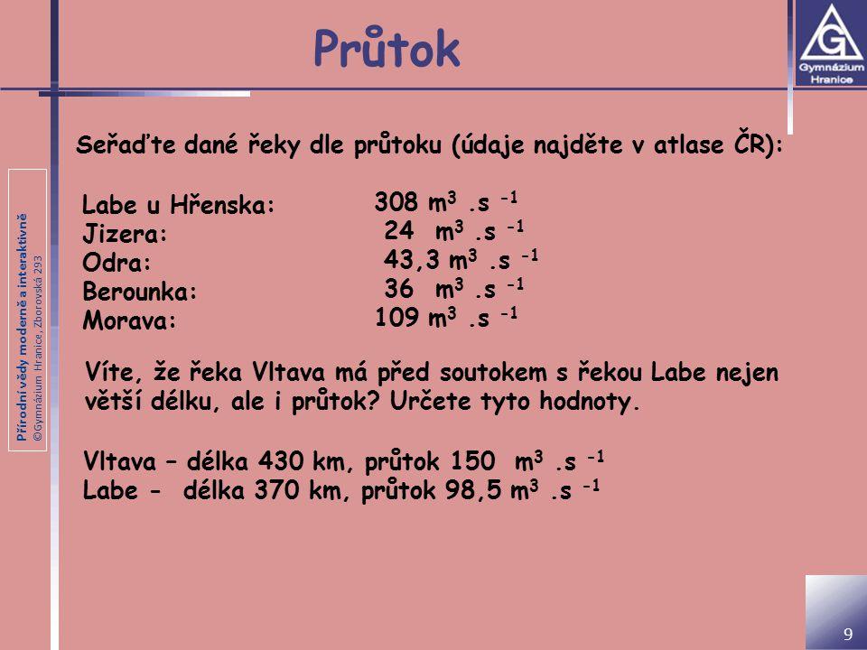 Průtok Seřaďte dané řeky dle průtoku (údaje najděte v atlase ČR):