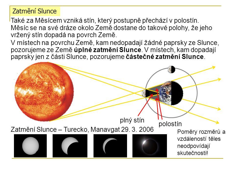 Také za Měsícem vzniká stín, který postupně přechází v polostín.