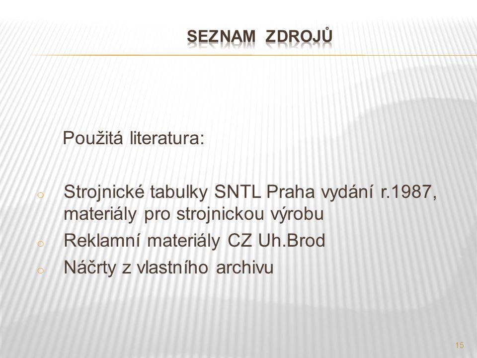 Reklamní materiály CZ Uh.Brod Náčrty z vlastního archivu