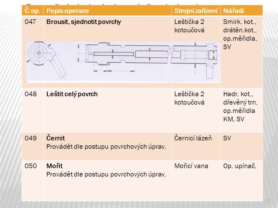 Operační sled výroby závěru kulovnice