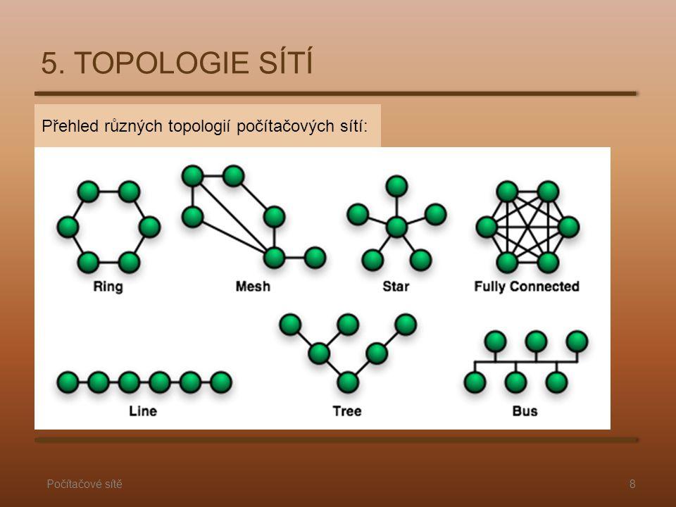 Přehled různých topologií počítačových sítí:
