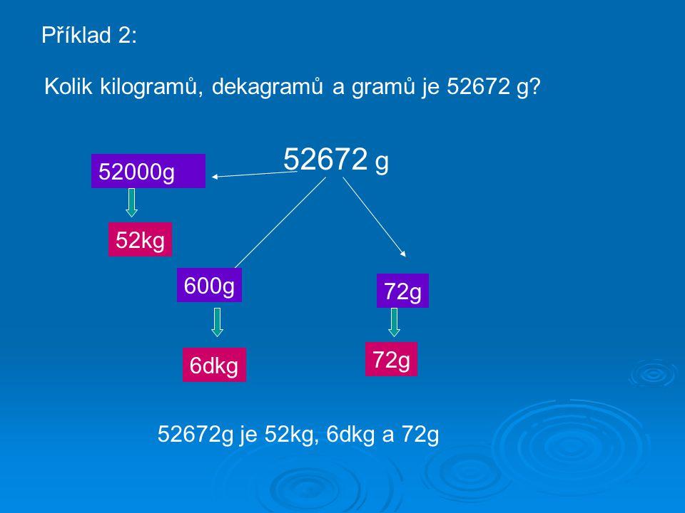 52672 g Příklad 2: Kolik kilogramů, dekagramů a gramů je 52672 g