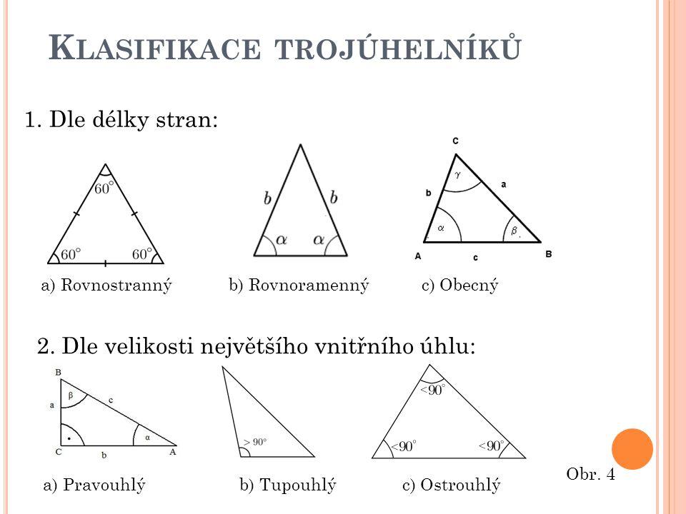 Klasifikace trojúhelníků