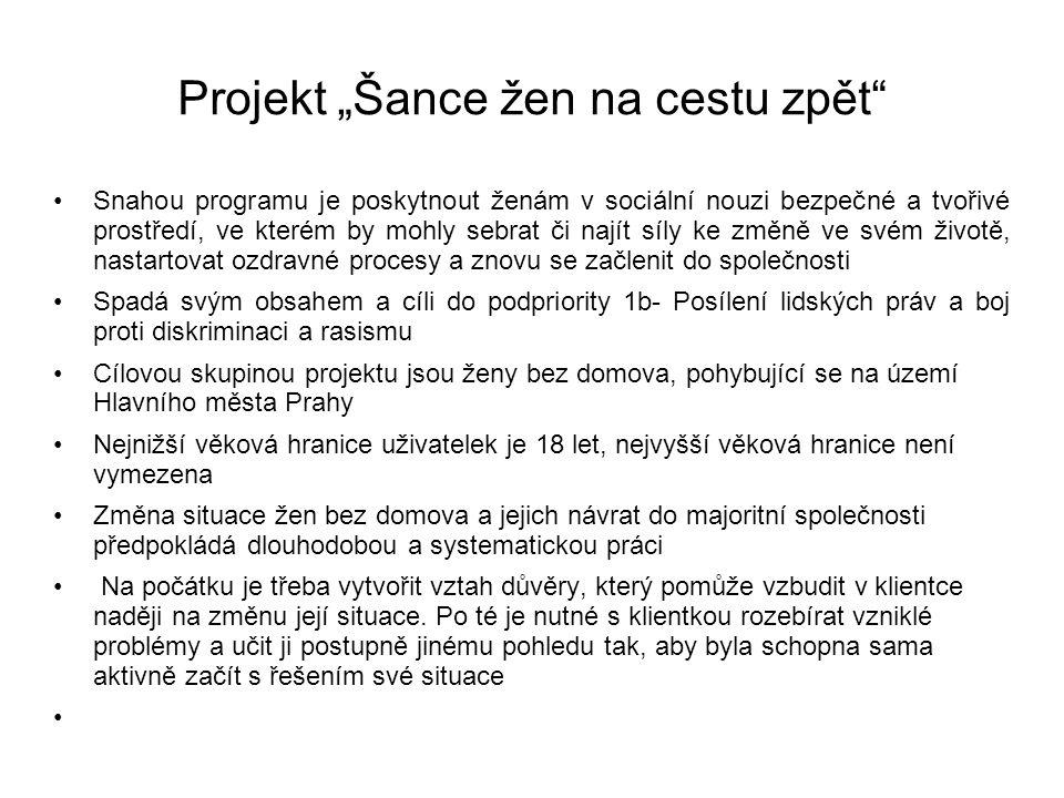"""Projekt """"Šance žen na cestu zpět"""