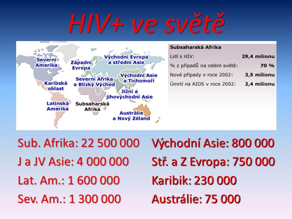 HIV+ ve světě Sub. Afrika: 22 500 000 J a JV Asie: 4 000 000