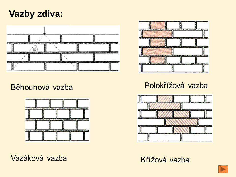 Vazby zdiva: Polokřížová vazba Běhounová vazba Vazáková vazba