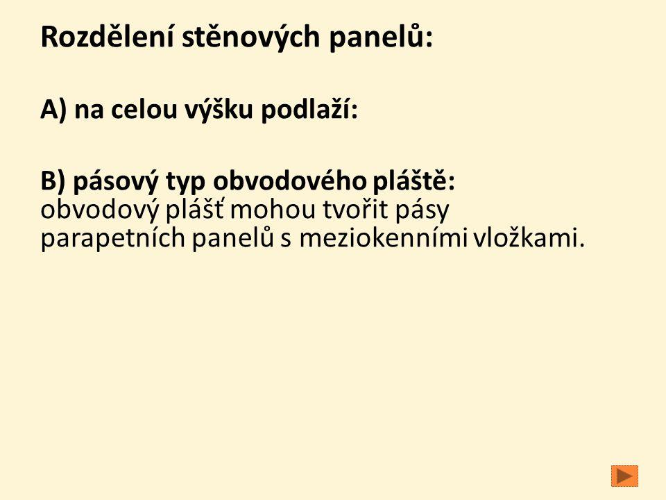 Rozdělení stěnových panelů: