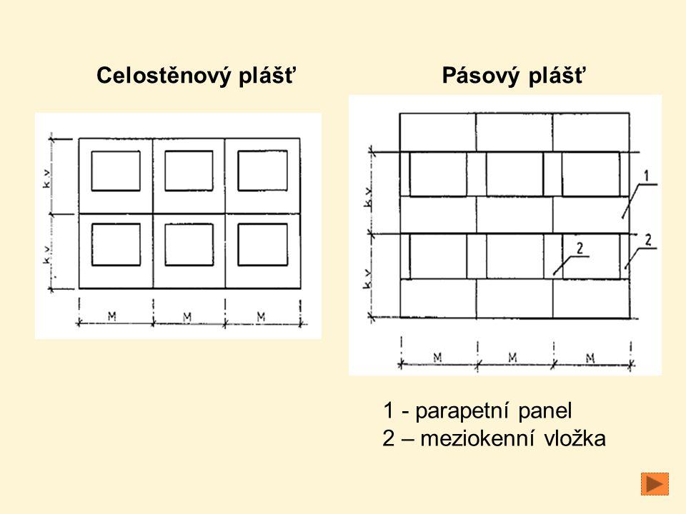 Celostěnový plášť Pásový plášť 1 - parapetní panel 2 – meziokenní vložka
