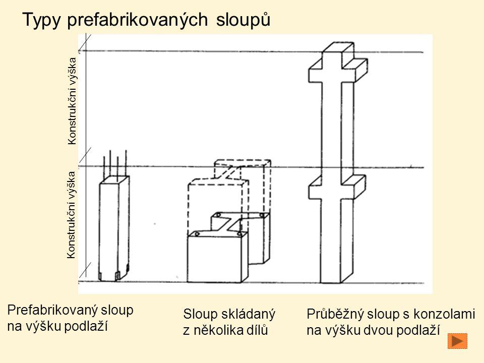 Typy prefabrikovaných sloupů