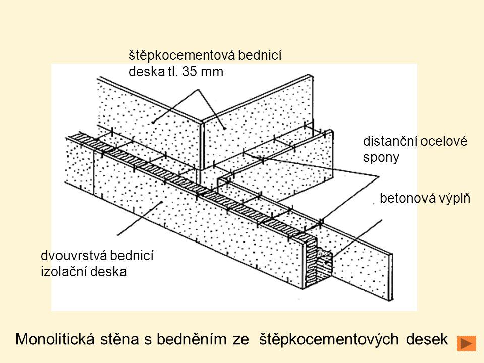Monolitická stěna s bedněním ze štěpkocementových desek