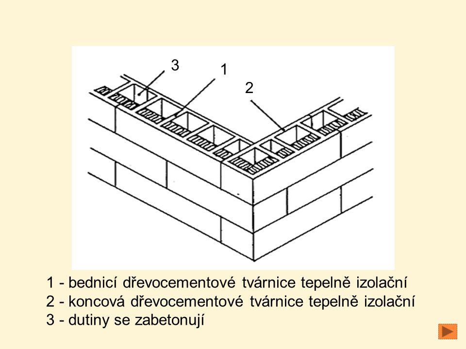 3 1. 2. 1 - bednicí dřevocementové tvárnice tepelně izolační. 2 - koncová dřevocementové tvárnice tepelně izolační.