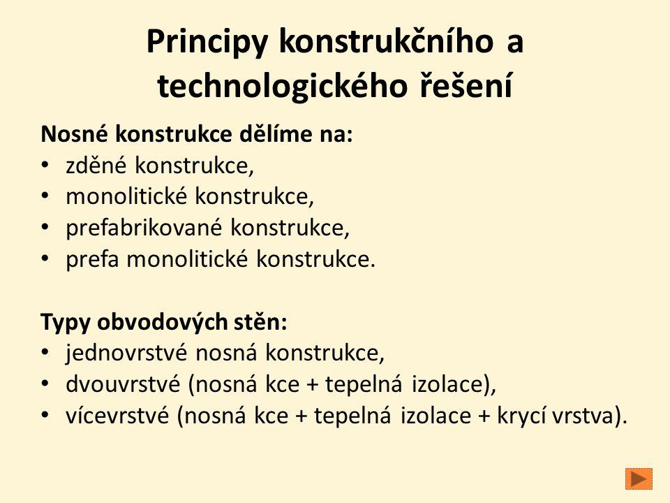 Principy konstrukčního a technologického řešení
