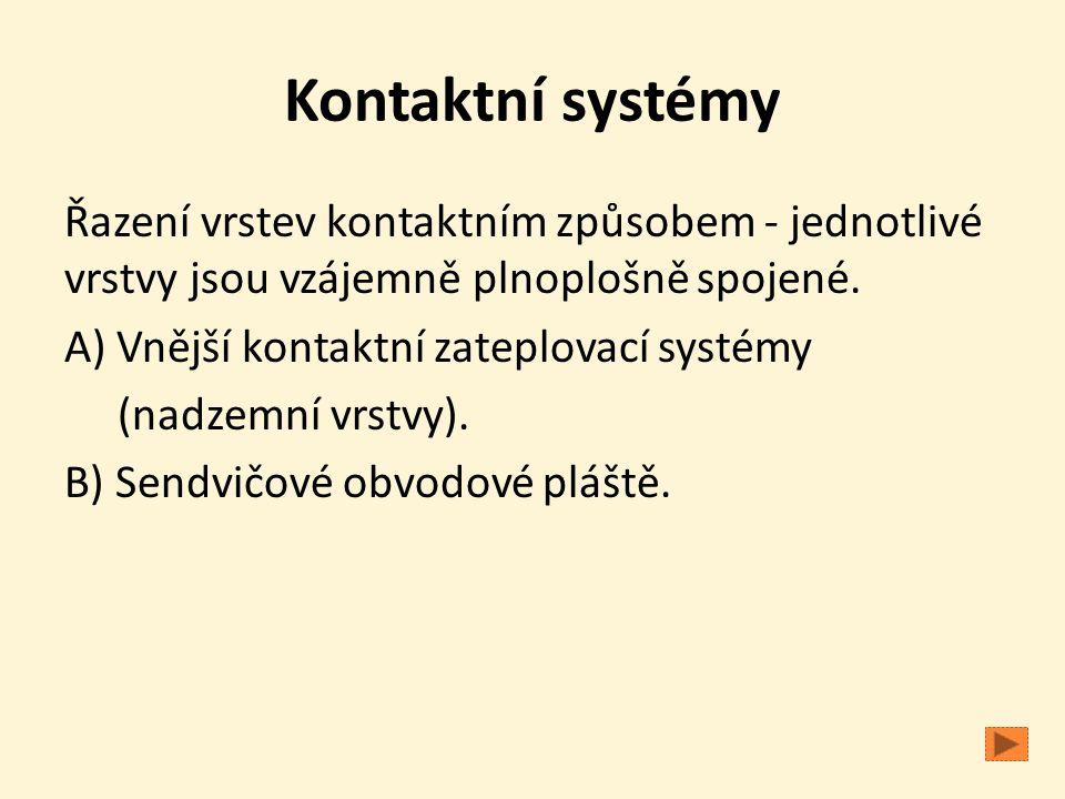 Kontaktní systémy