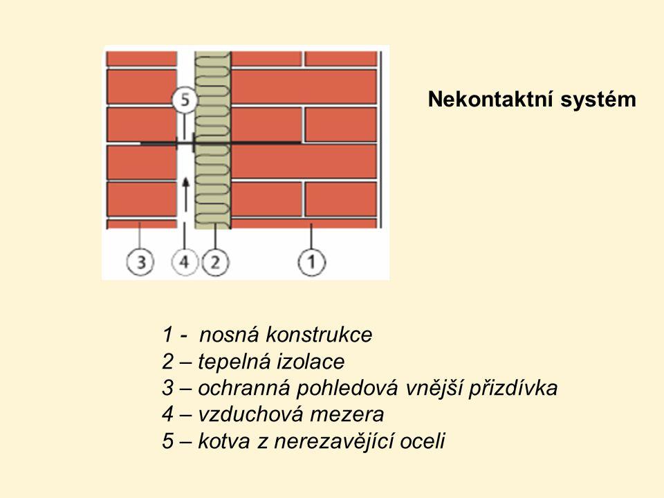 3 – ochranná pohledová vnější přizdívka 4 – vzduchová mezera