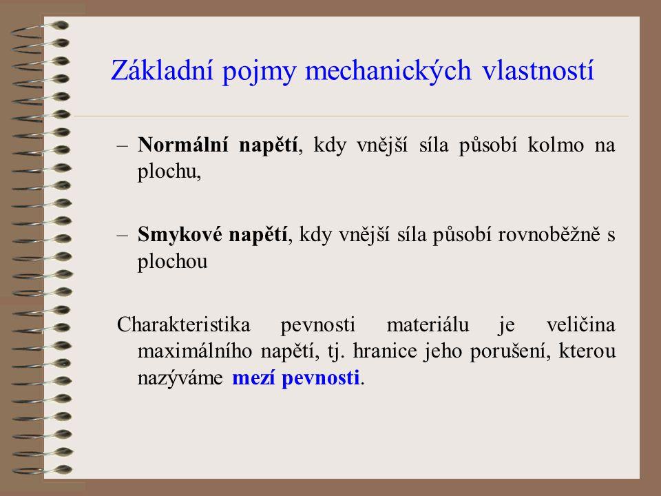 Základní pojmy mechanických vlastností