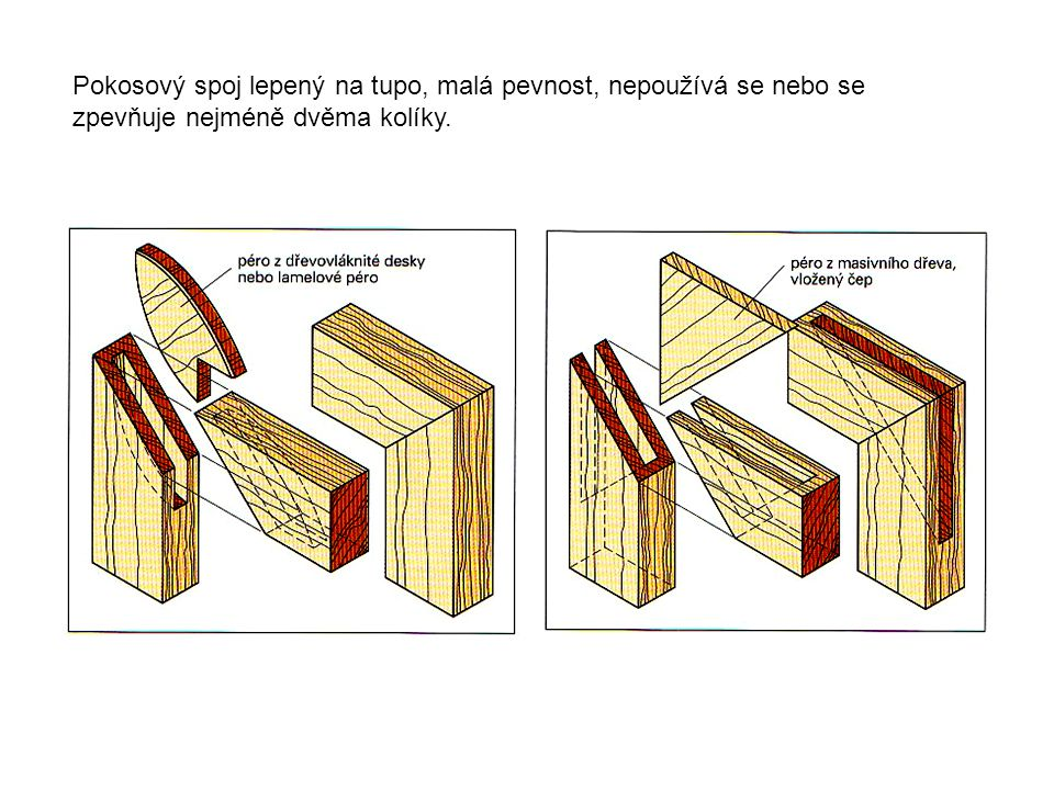 Pokosový spoj lepený na tupo, malá pevnost, nepoužívá se nebo se zpevňuje nejméně dvěma kolíky.