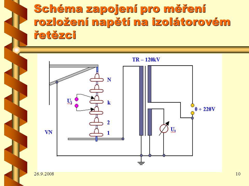 Schéma zapojení pro měření rozložení napětí na izolátorovém řetězci