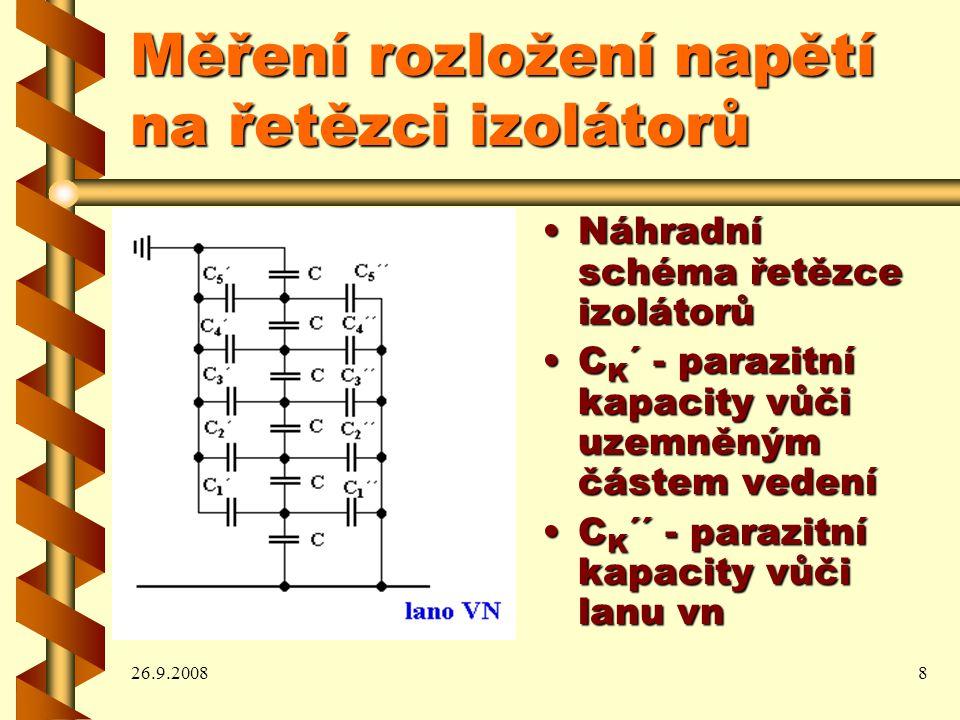 Měření rozložení napětí na řetězci izolátorů