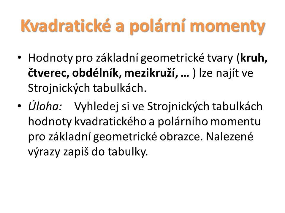 Kvadratické a polární momenty