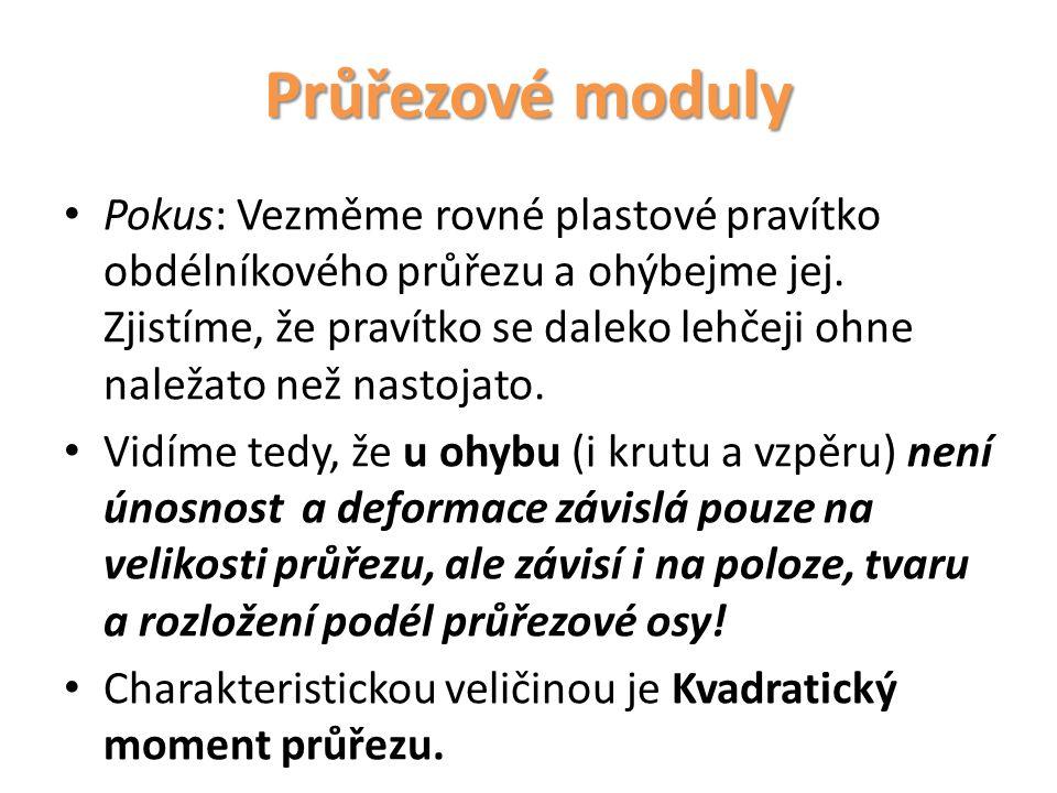 Průřezové moduly