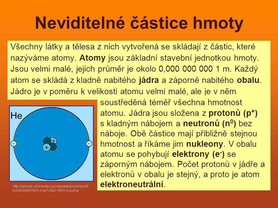 Neviditelné částice hmoty