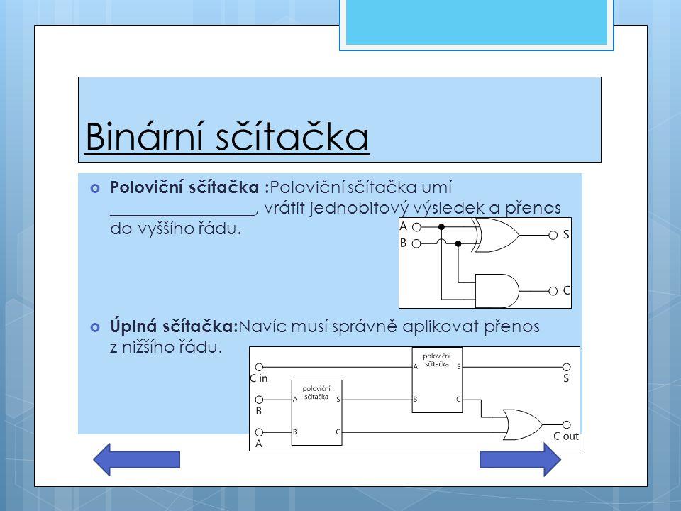 Binární sčítačka Poloviční sčítačka :Poloviční sčítačka umí _________________, vrátit jednobitový výsledek a přenos do vyššího řádu.