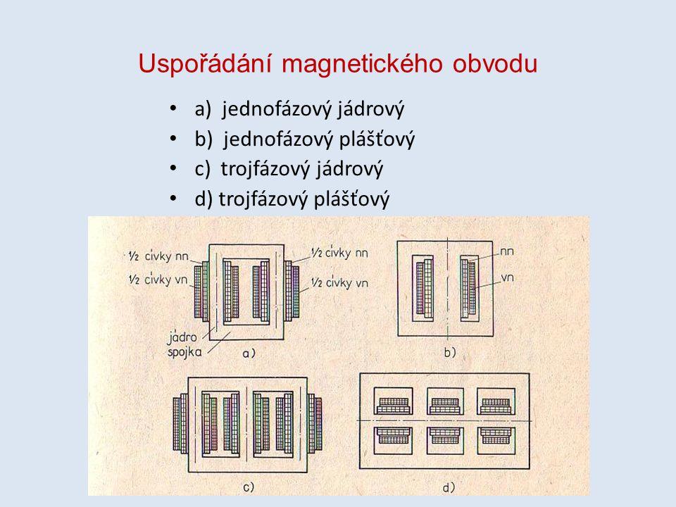 Uspořádání magnetického obvodu