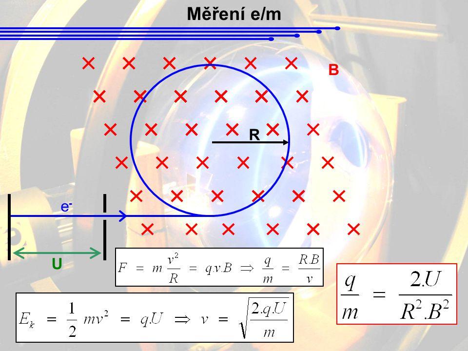 Měření e/m R B e- U