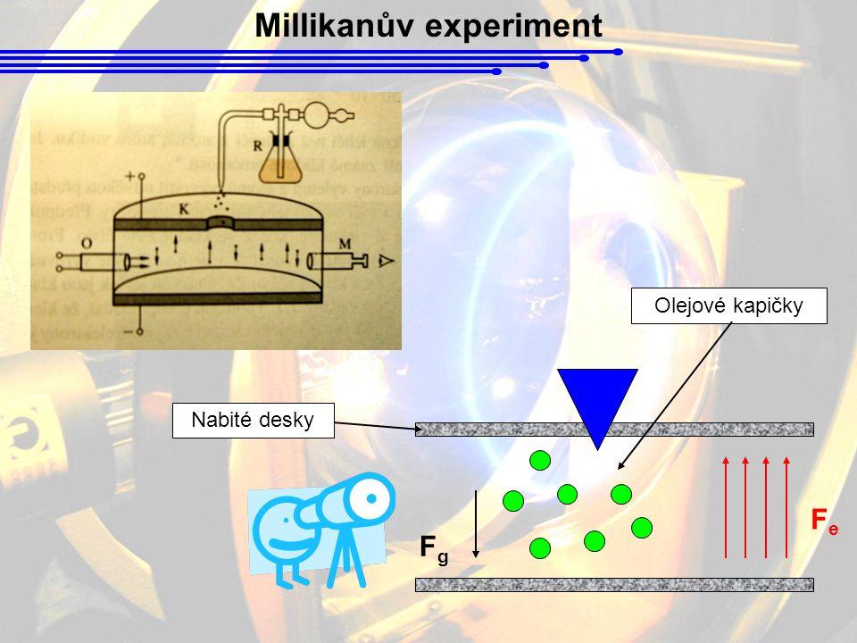 Millikanův experiment