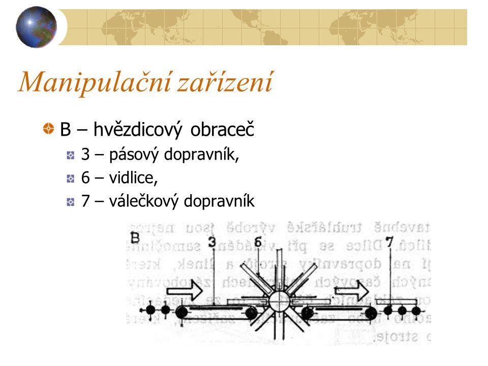 Manipulační zařízení B – hvězdicový obraceč 3 – pásový dopravník,