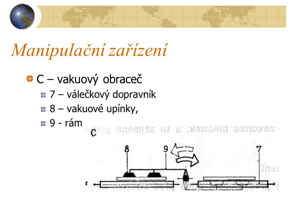 Manipulační zařízení C – vakuový obraceč 7 – válečkový dopravník