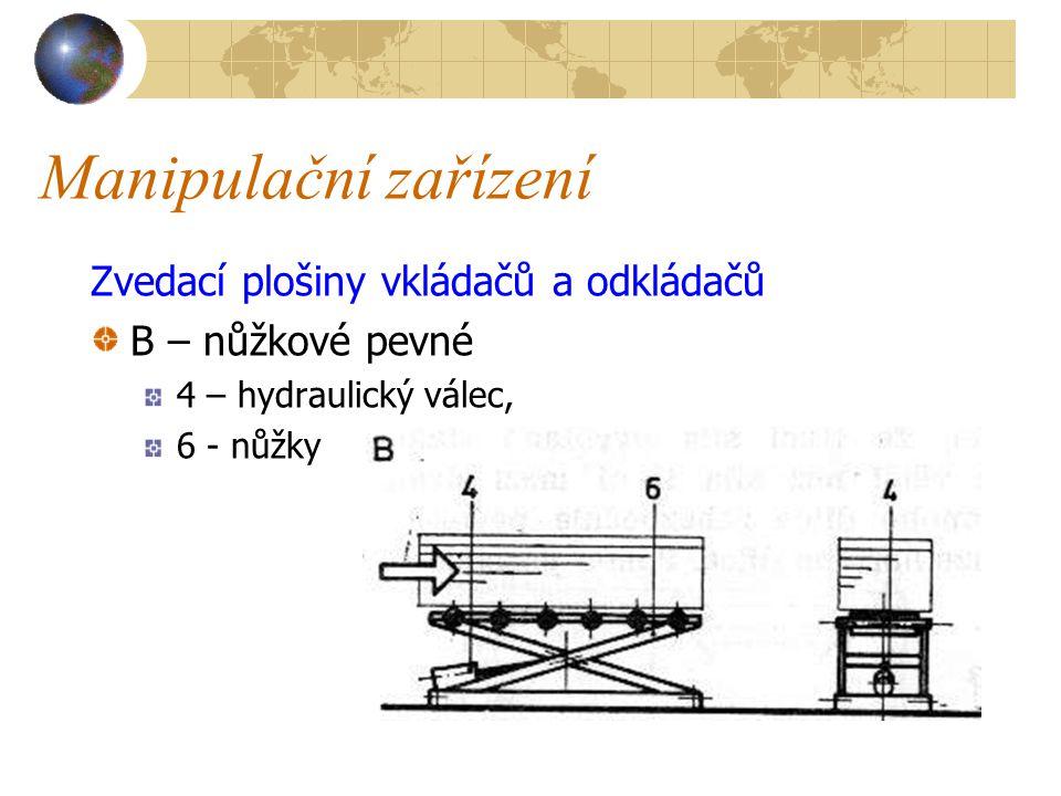Manipulační zařízení Zvedací plošiny vkládačů a odkládačů