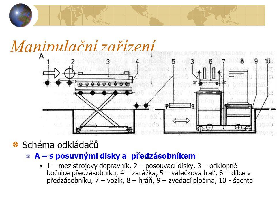 Manipulační zařízení Schéma odkládačů