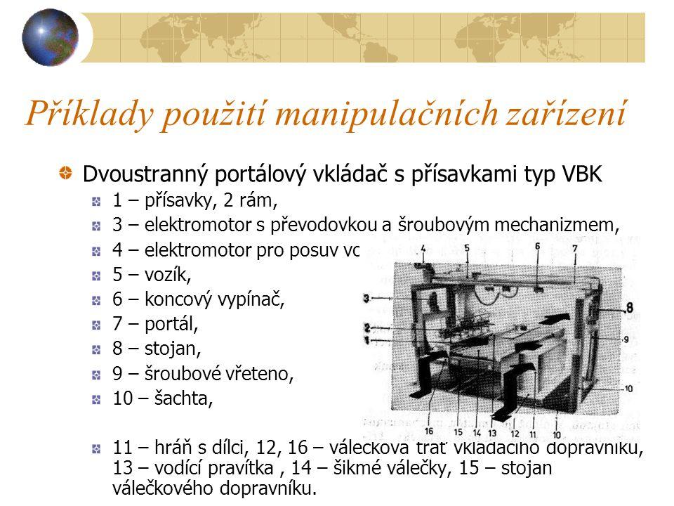 Příklady použití manipulačních zařízení