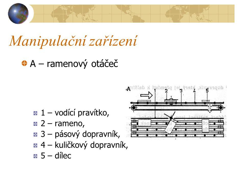 Manipulační zařízení A – ramenový otáčeč 1 – vodící pravítko,