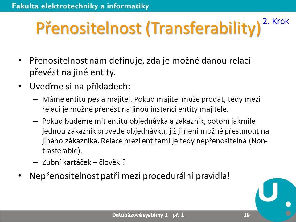 Přenositelnost (Transferability)