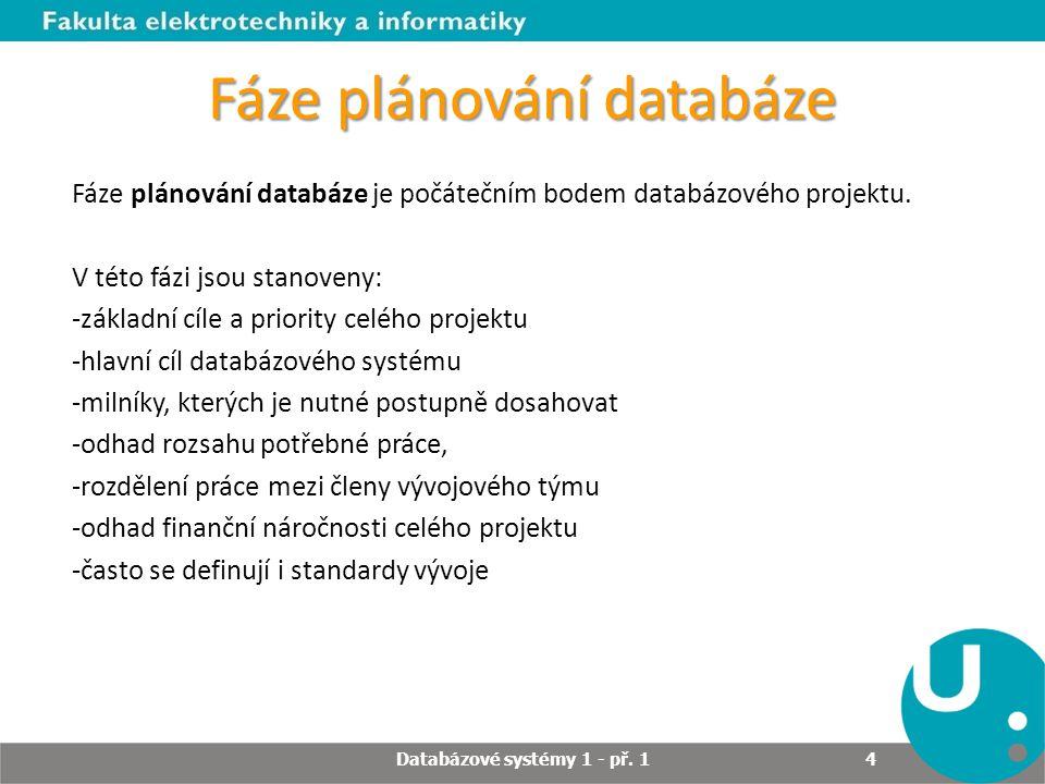 Fáze plánování databáze