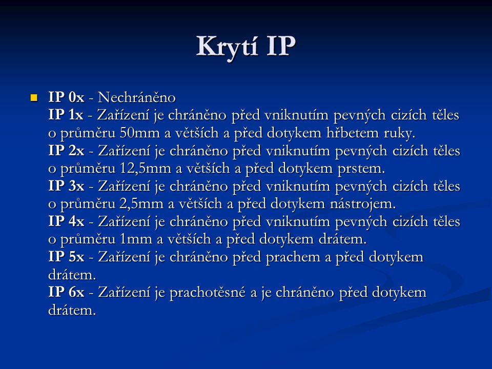 Krytí IP