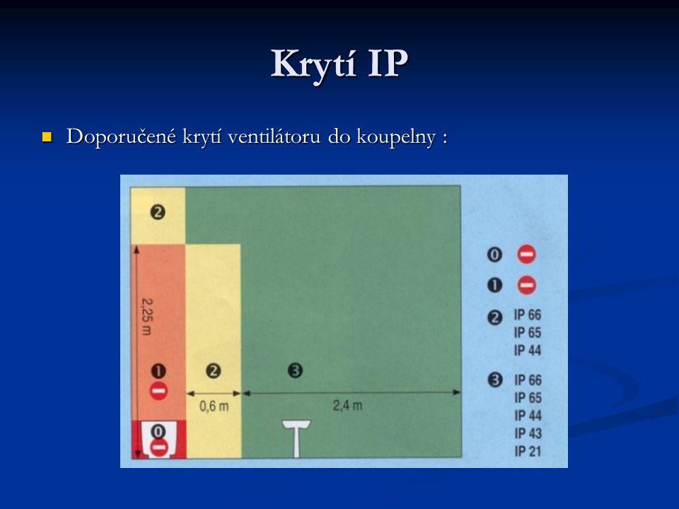 Krytí IP Doporučené krytí ventilátoru do koupelny :