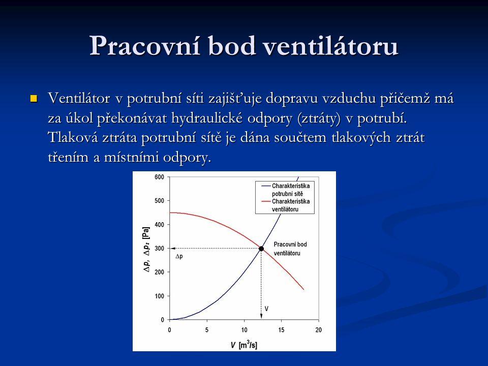 Pracovní bod ventilátoru