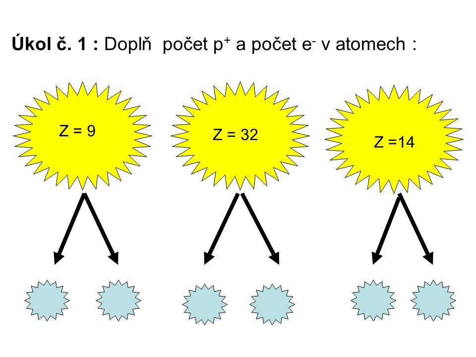 Úkol č. 1 : Doplň počet p+ a počet e- v atomech :