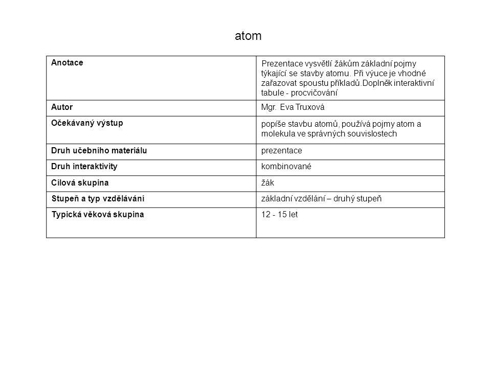 atom Anotace.
