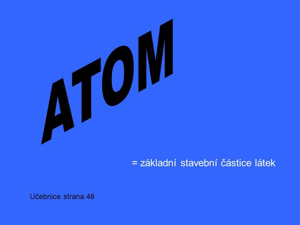 ATOM = základní stavební částice látek Učebnice strana 48