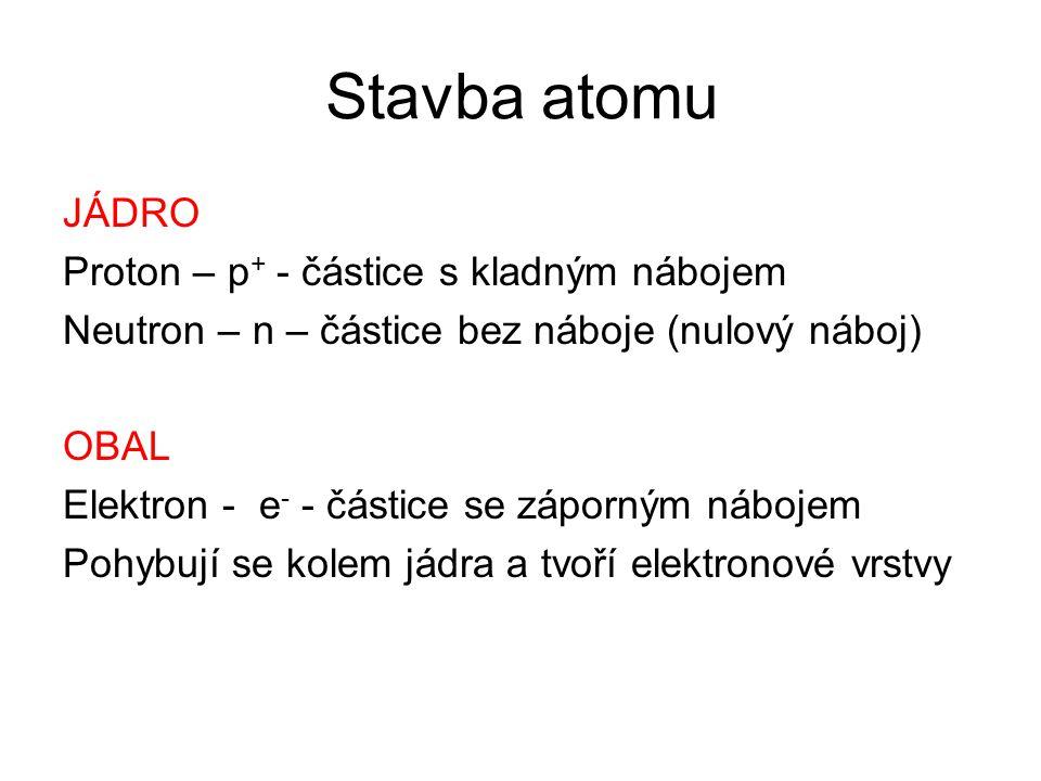 Stavba atomu JÁDRO Proton – p+ - částice s kladným nábojem