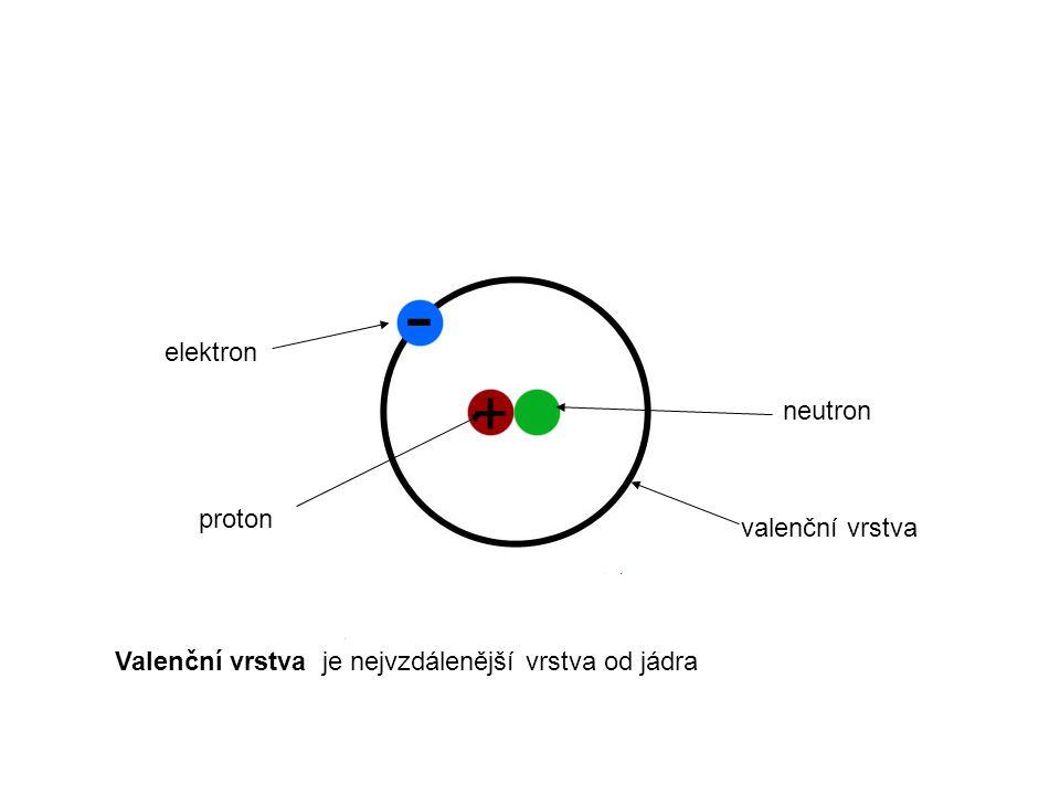 elektron neutron proton valenční vrstva Valenční vrstva je nejvzdálenější vrstva od jádra